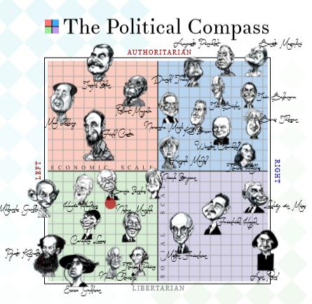 Political_compass